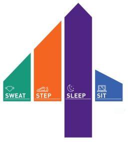 ParticipACTION 24-Hour Movement Guidelines