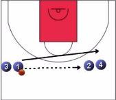 Pass & Replace Diagram