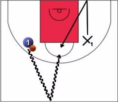 1-on-1 Fast Break