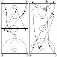 5 Ball